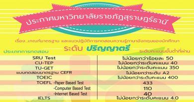 ประกาศคำสั่งมหาวิทยาลัย เรื่องเกณฑ์มาตรฐานและแนวปฏิบัติทดสอบความรู้ภาษาอังกฤษของนักศึกษาระดับปริญญาตรี (รหัส59)